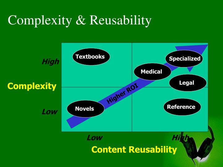 Complexity & Reusability