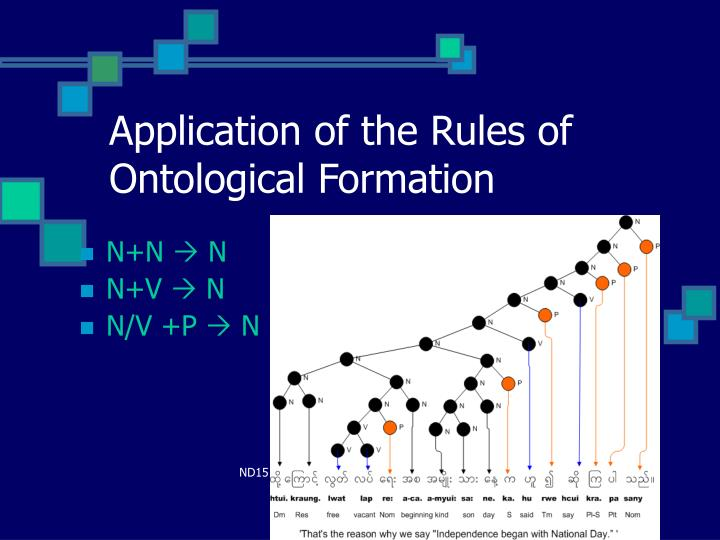 Application of the Rules of Ontological Formation