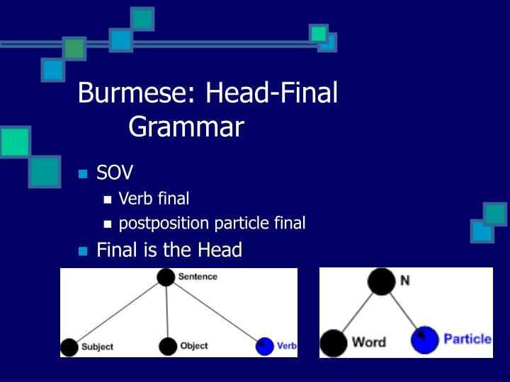 Burmese: Head-Final 			Grammar