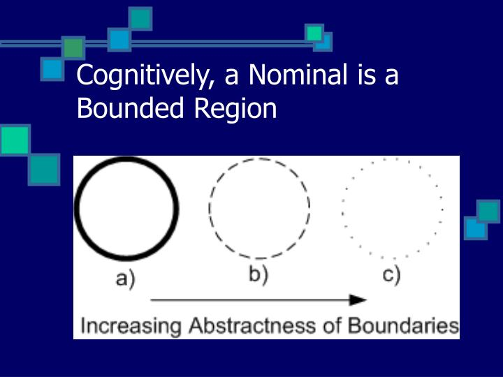 Cognitively, a Nominal is a Bounded Region