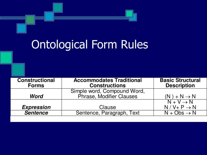 Ontological Form Rules