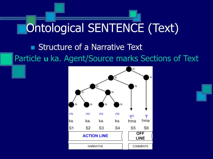 Ontological SENTENCE (Text)