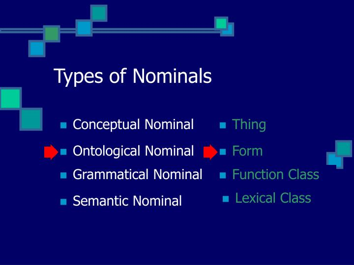 Types of Nominals