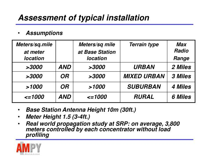 Assessment of typical installation