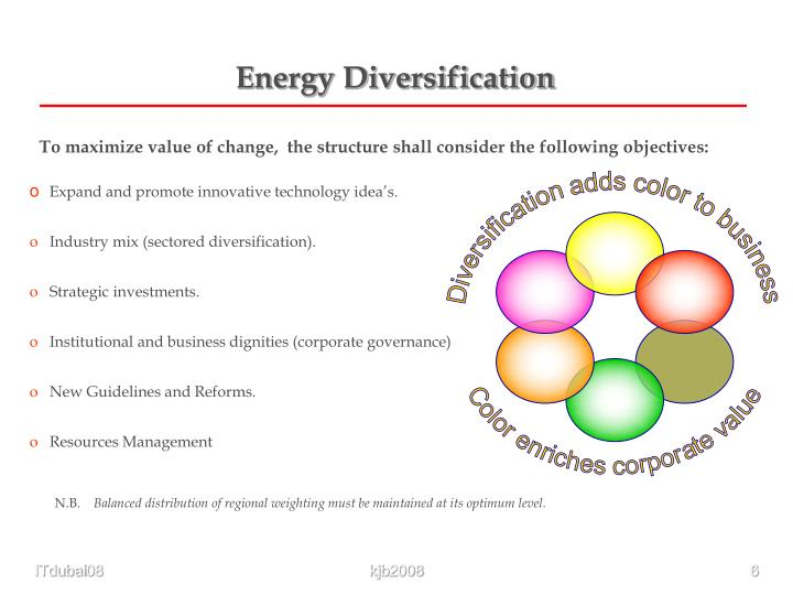 Energy Diversification