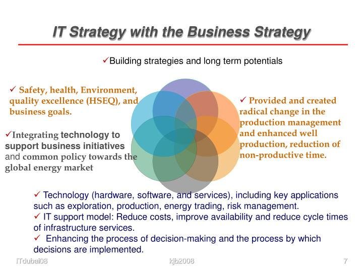 IT Strategy with the Business Strategy