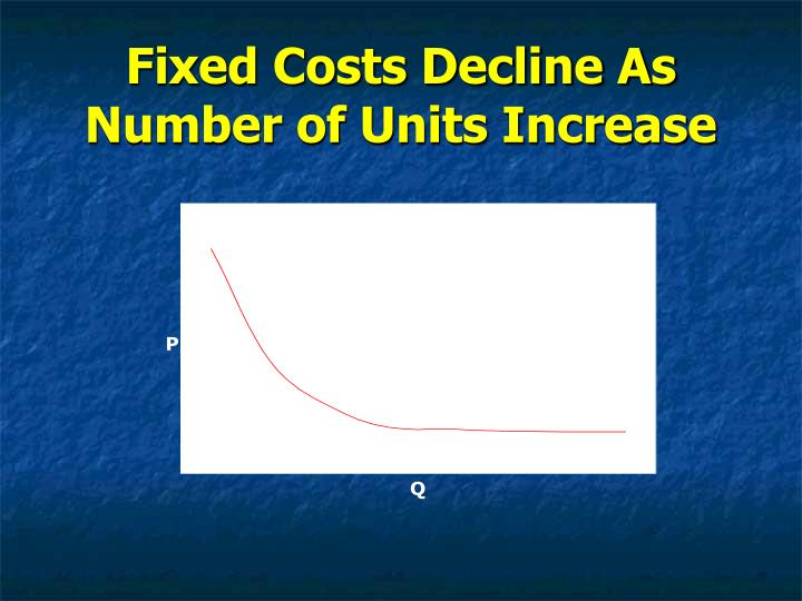 Fixed Costs Decline As Number of Units Increase