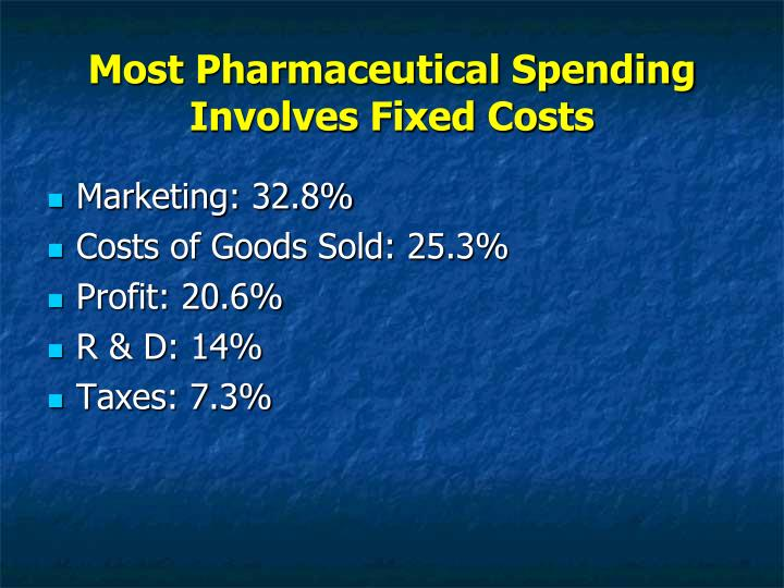 Most Pharmaceutical Spending Involves Fixed Costs