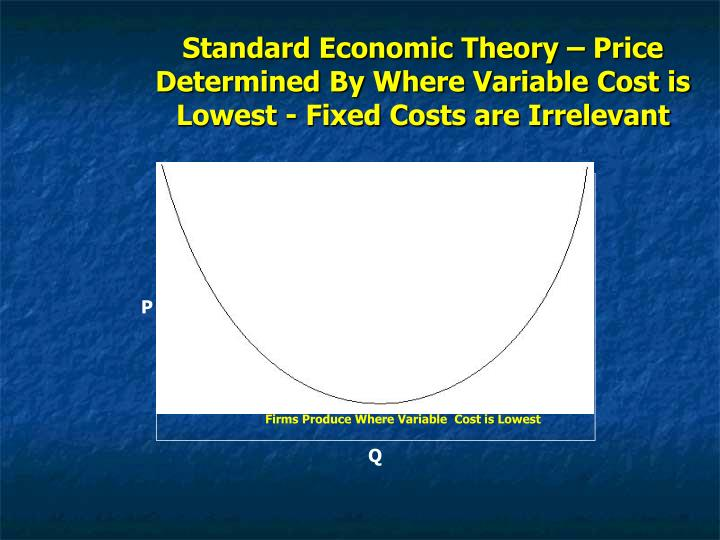 Standard Economic Theory – Price Determined By Where Variable Cost is Lowest - Fixed Costs are Irrelevant