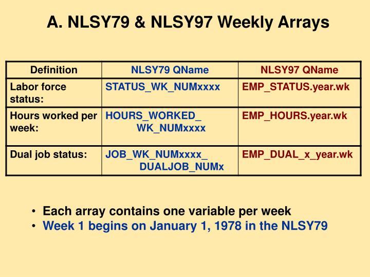 A. NLSY79 & NLSY97 Weekly Arrays
