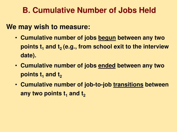 B. Cumulative Number of Jobs Held