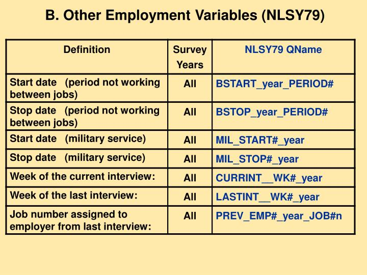 B. Other Employment Variables (NLSY79)