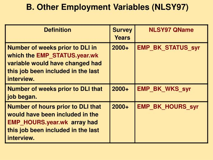 B. Other Employment Variables (NLSY97)