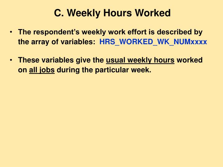 C. Weekly Hours Worked