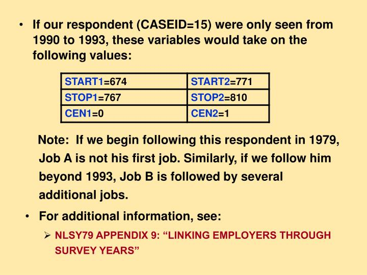 If our respondent (CASEID=15) were only seen from 1990 to 1993, these variables would take on the following values: