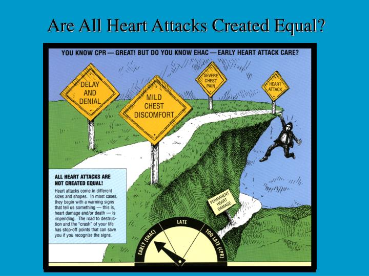 Are All Heart Attacks Created Equal?
