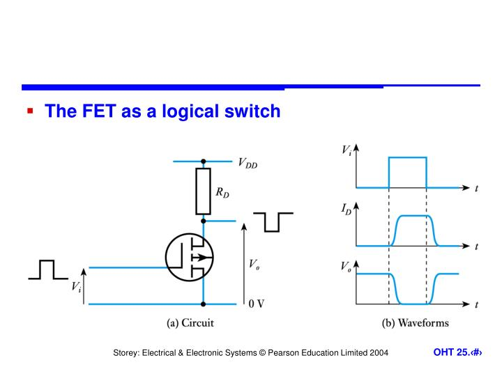 The FET as a logical switch
