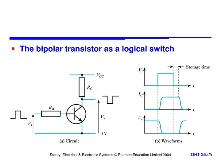 The bipolar transistor as a logical switch