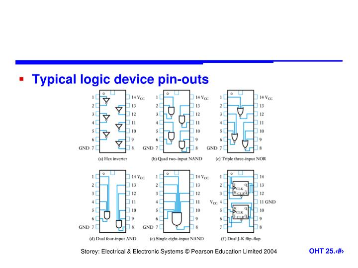 Typical logic device pin-outs
