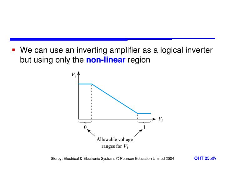 We can use an inverting amplifier as a logical inverter but using only the