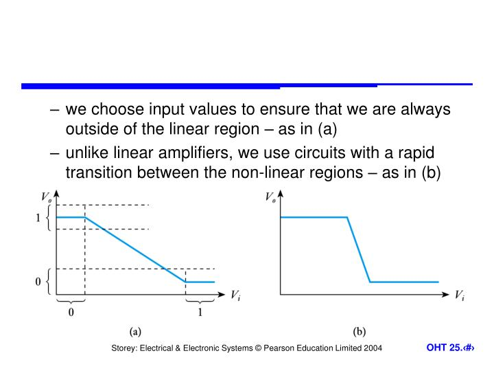 we choose input values to ensure that we are always outside of the linear region – as in (a)