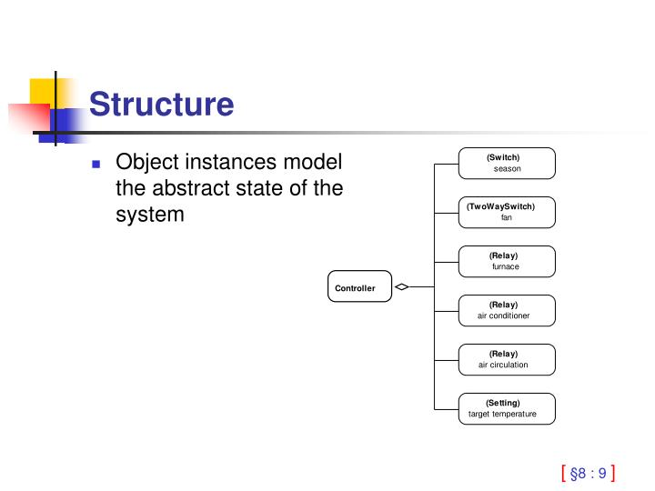 Object instances model the abstract state of the system