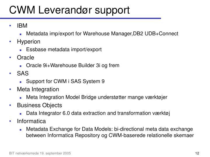 CWM Leverandør support
