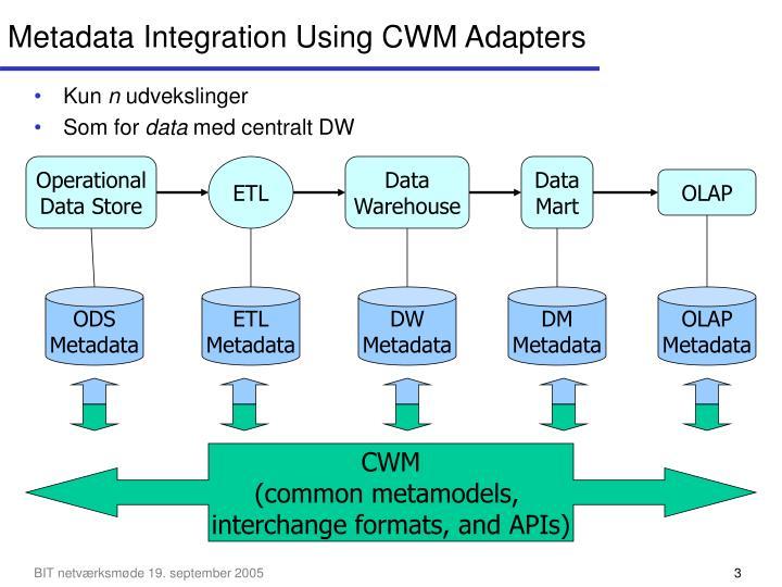 Metadata Integration Using CWM Adapters