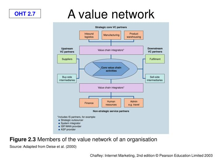 A value network
