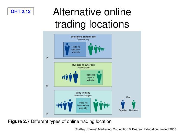 Alternative online