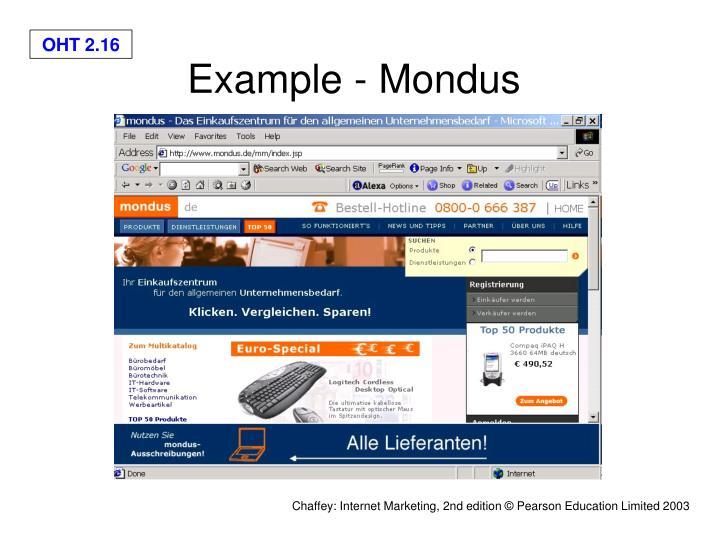 Example - Mondus