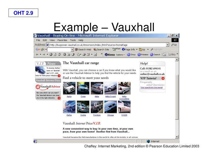 Example – Vauxhall
