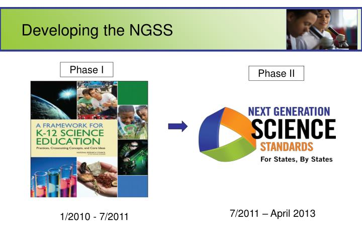 Developing the ngss