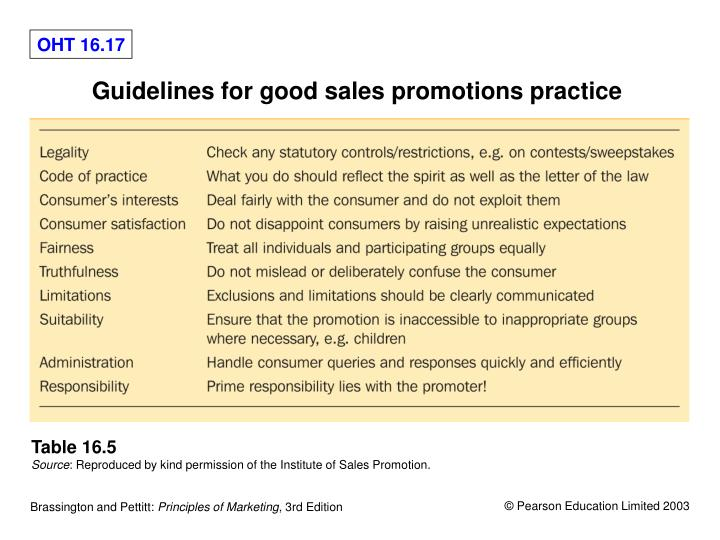 Guidelines for good sales promotions practice