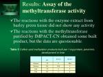results assay of the methyltransferase activity1