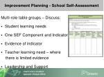 improvement planning school self assessment