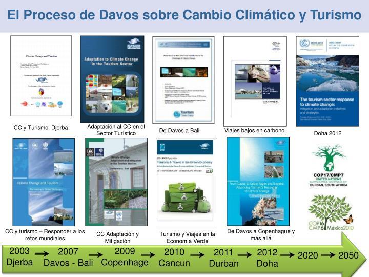 El Proceso de Davos sobre Cambio Climático y Turismo