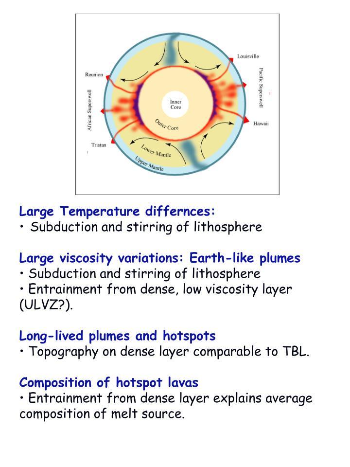 Large Temperature differnces:
