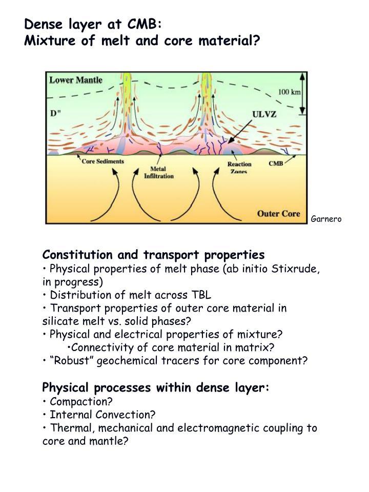 Dense layer at CMB:
