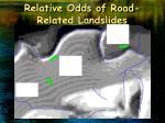 relative odds of road related landslides