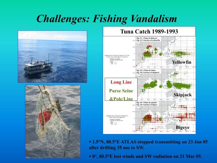 Challenges: Fishing Vandalism