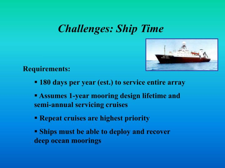 Challenges: Ship Time