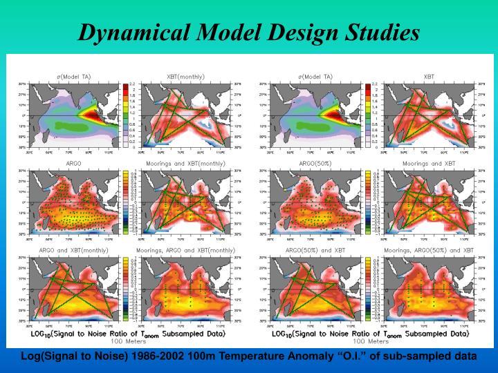 Dynamical Model Design Studies