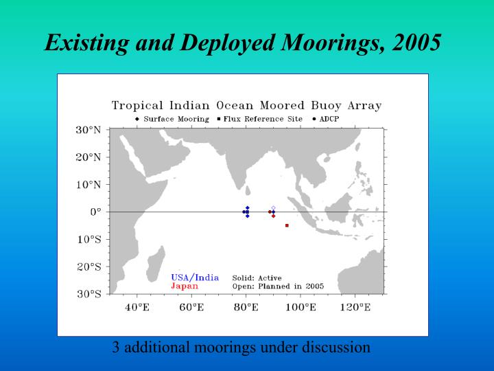 Existing and Deployed Moorings, 2005