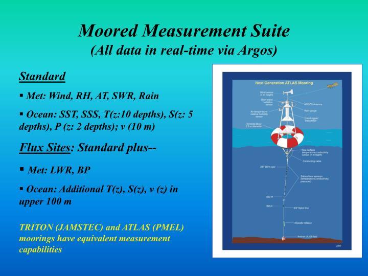 Moored Measurement Suite