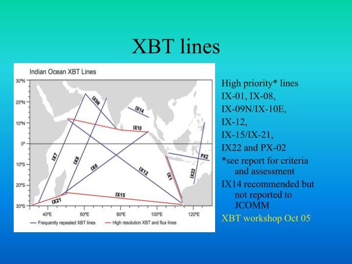 XBT lines