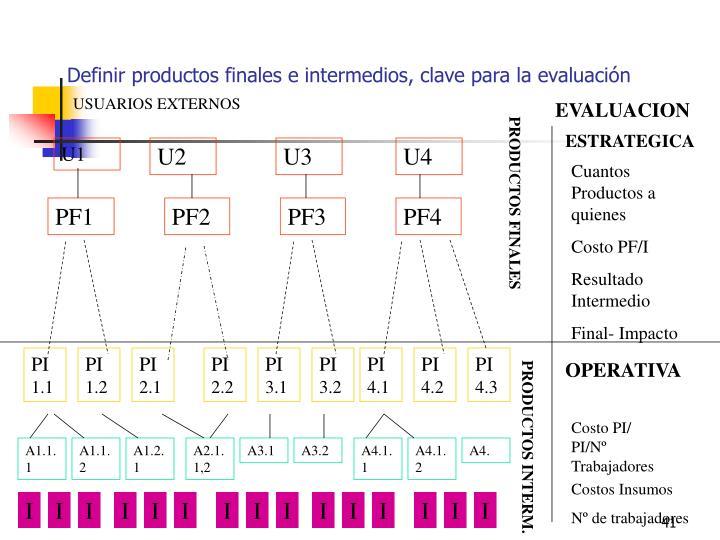 Definir productos finales e intermedios, clave para la evaluación