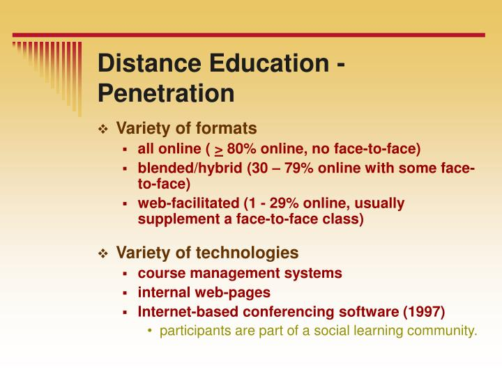 Distance Education - Penetration