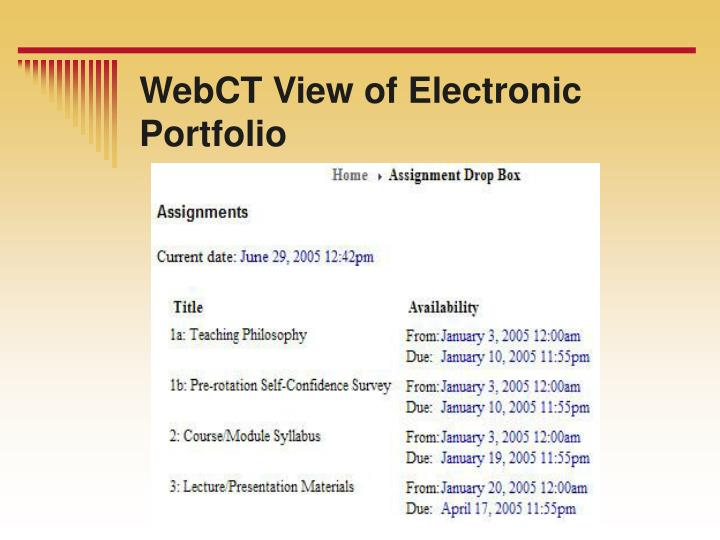 WebCT View of Electronic Portfolio