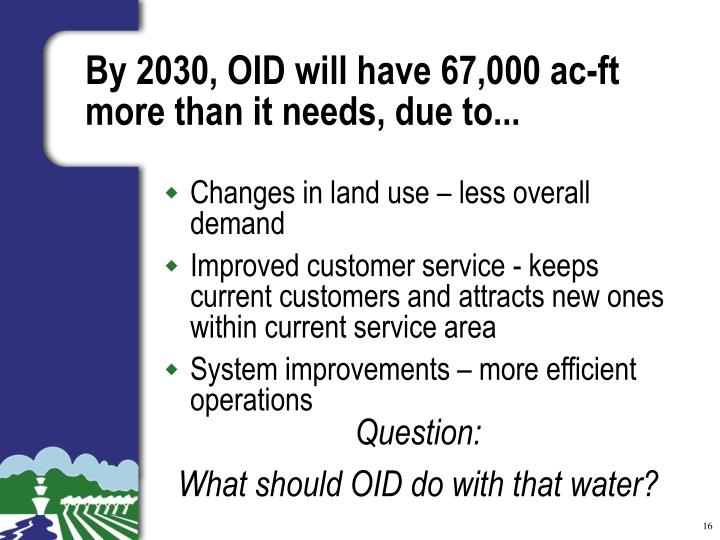 By 2030, OID will have 67,000 ac-ft more than it needs, due to...